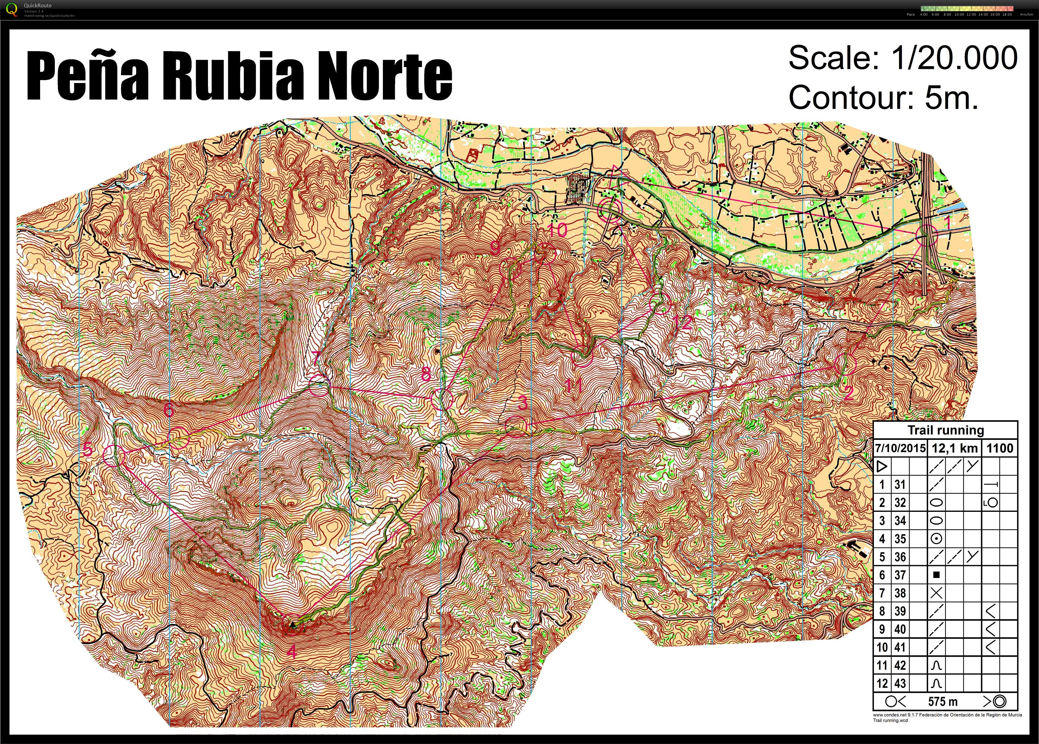 Trail running (2015-10-07)